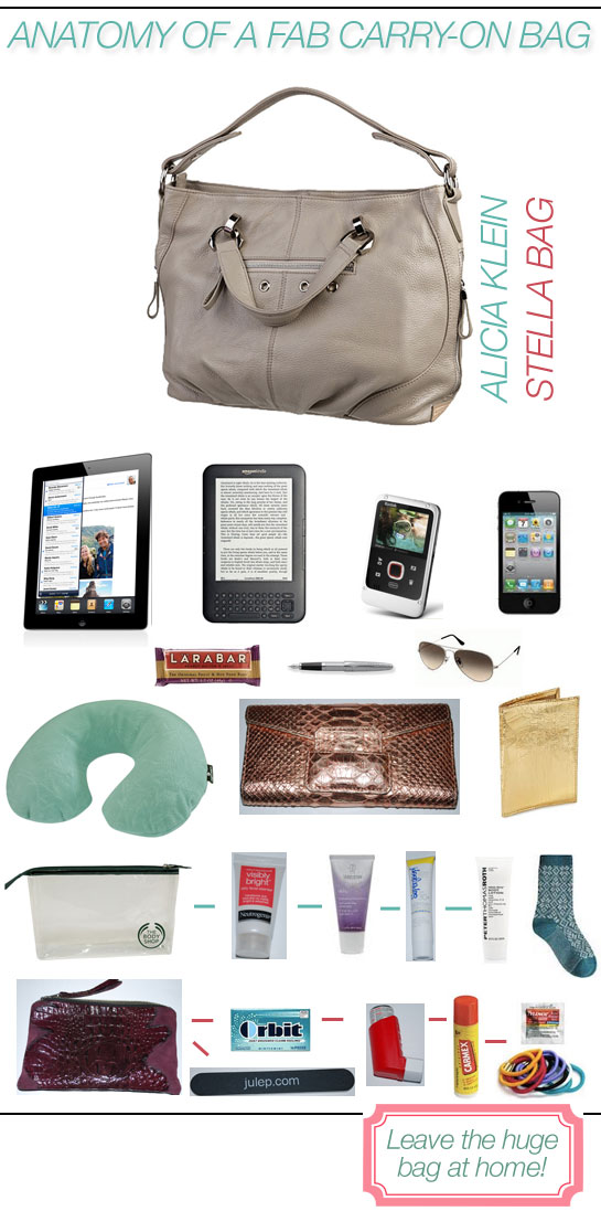 What's In My Carry-On Bag: Alicia Klein Stella Bag