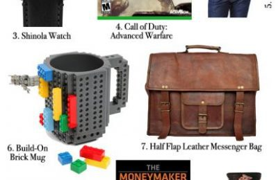2014 Holiday Gift Guide Gifts For Men Part 1