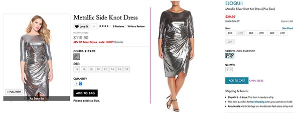 One Fab Deal: $120 Eloquii Dress Is Only $29.97 At Nordstrom Rack