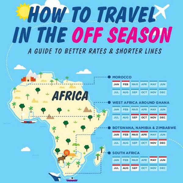 How to Travel In the Off Season | ShopGirlDaily.com